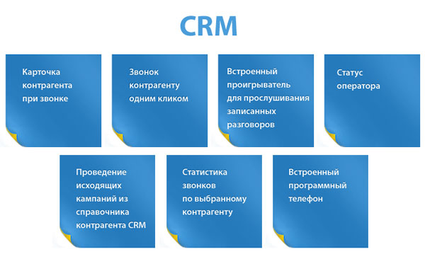crm dissertation topic Hi everyone,i'm a masters student in business computing and interested in writing a thesis on crm with a focus on sales force / sap cany you please guide me through hot topics in the areathanks,lucia.